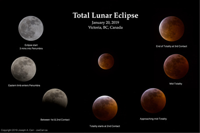 Total Lunar Eclipse composite