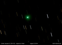 Comet Jacques (C/2014 E2) aligned on head