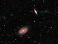 M81 & 82 with annotations