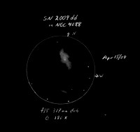 Supernova 2009dd in NGC4088